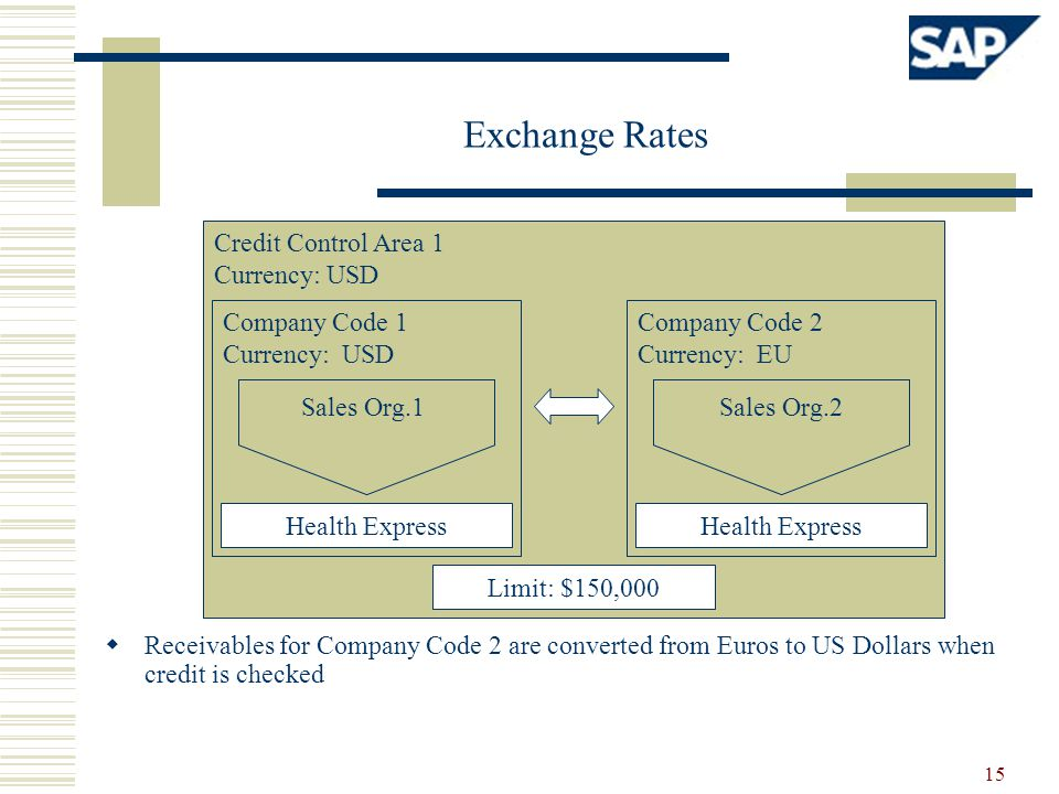 Exchange Rates Credit Control Area 1 Currency: USD Company Code 1