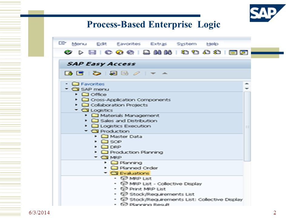 Process-Based Enterprise Logic
