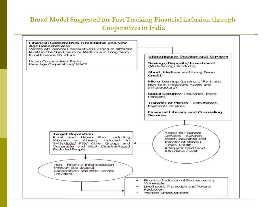 Broad Model Suggested for Fast Tracking Financial inclusion through