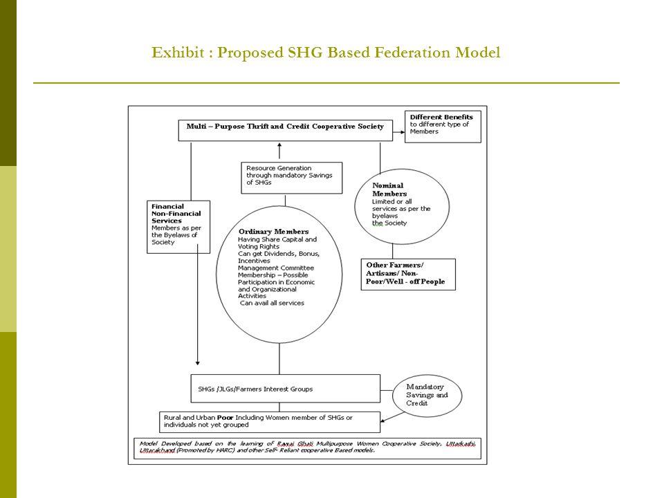 Exhibit : Proposed SHG Based Federation Model