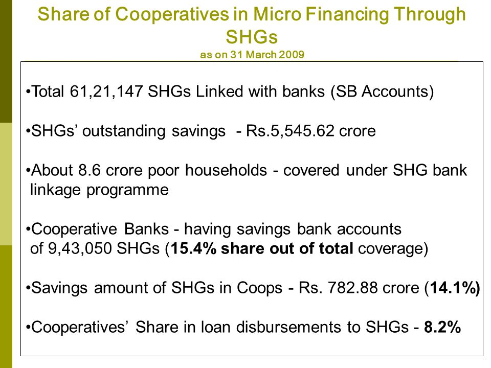 Share of Cooperatives in Micro Financing Through SHGs as on 31 March 2009