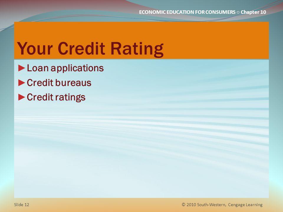 Your Credit Rating Loan applications Credit bureaus Credit ratings