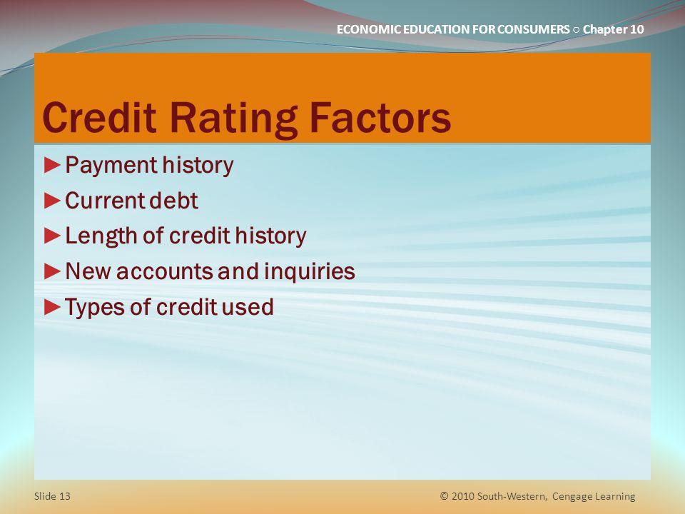 Credit Rating Factors Payment history Current debt
