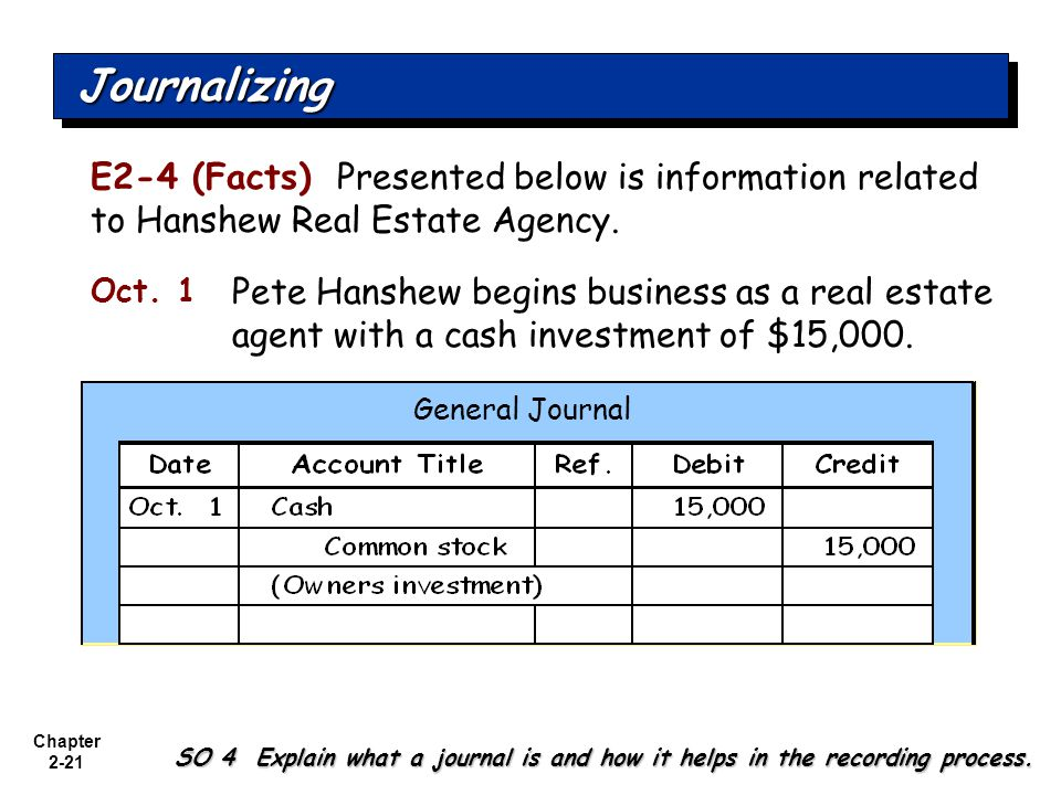 Journalizing E2-4 (Facts) Presented below is information related to Hanshew Real Estate Agency. Oct. 1.