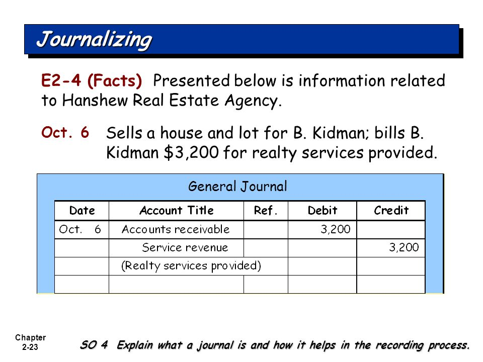 Journalizing E2-4 (Facts) Presented below is information related to Hanshew Real Estate Agency. Oct. 6.