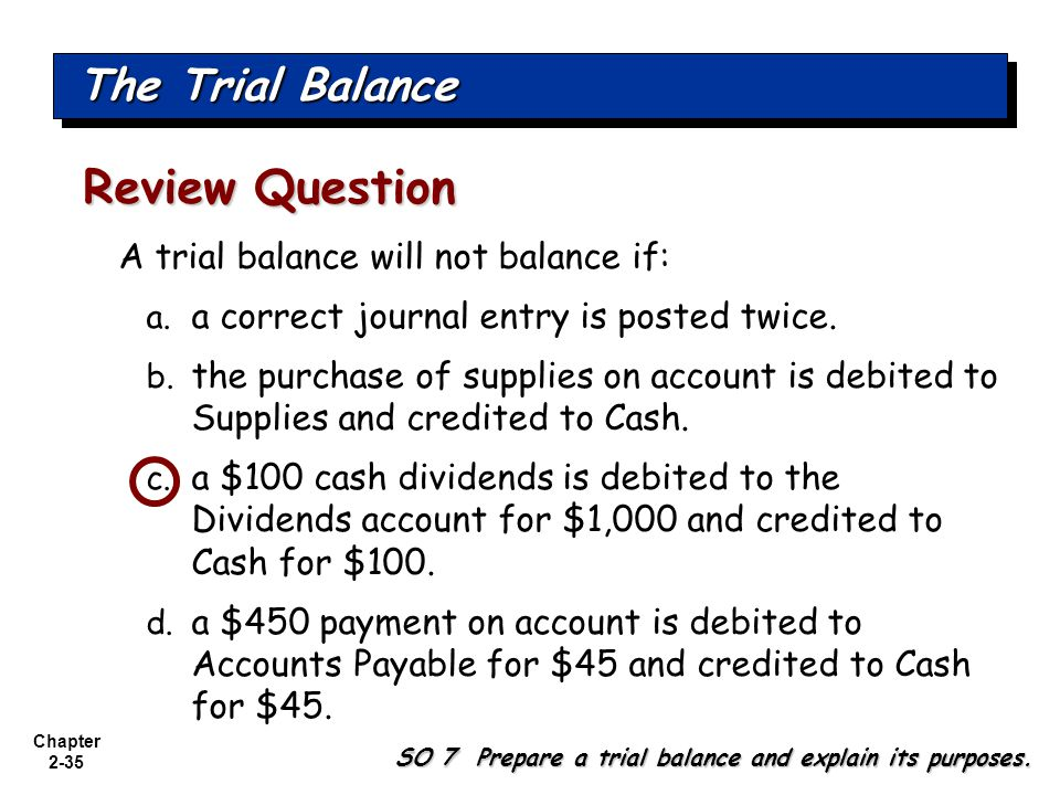 Review Question The Trial Balance A trial balance will not balance if:
