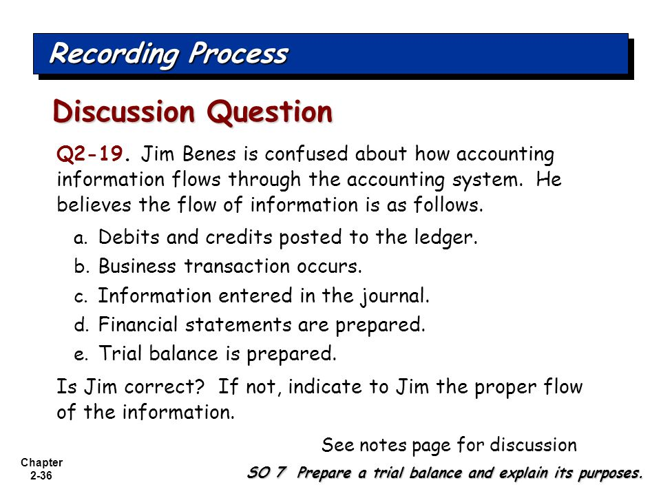 Discussion Question Recording Process