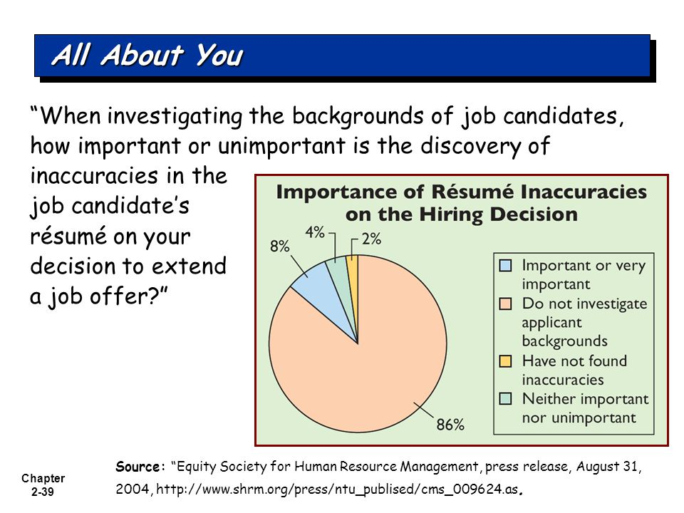 All About You When investigating the backgrounds of job candidates, how important or unimportant is the discovery of.