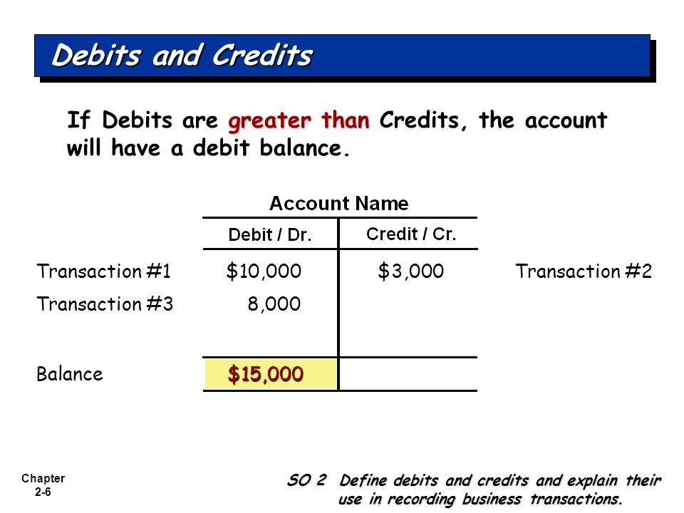 Debits and Credits If Debits are greater than Credits, the account will have a debit balance. Transaction #1.
