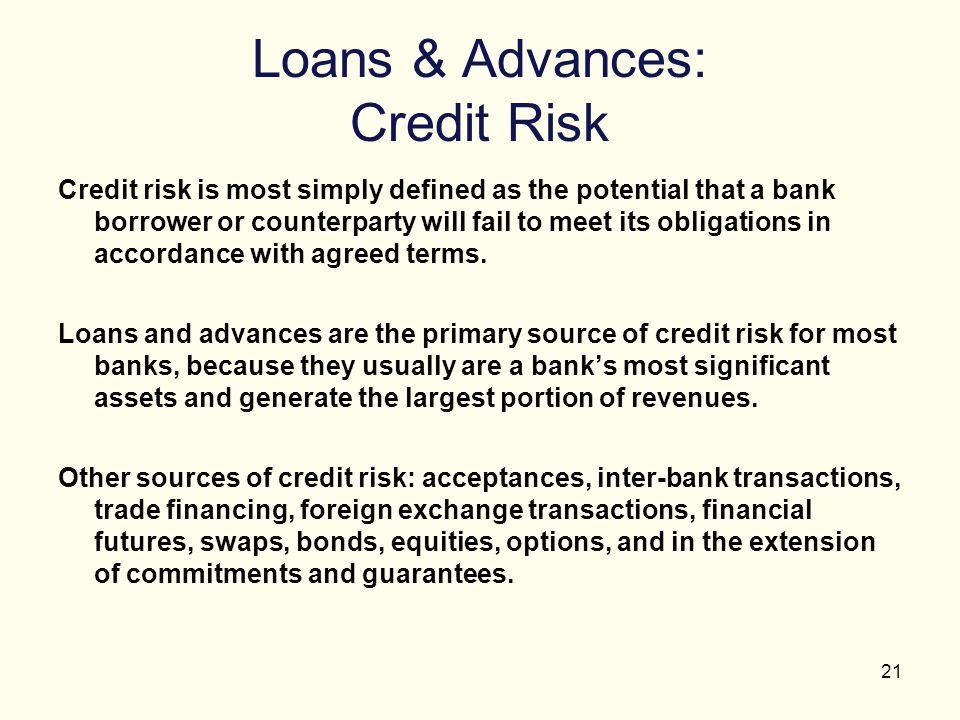 Loans & Advances: Credit Risk