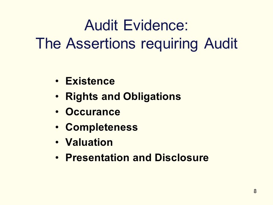 Audit Evidence: The Assertions requiring Audit