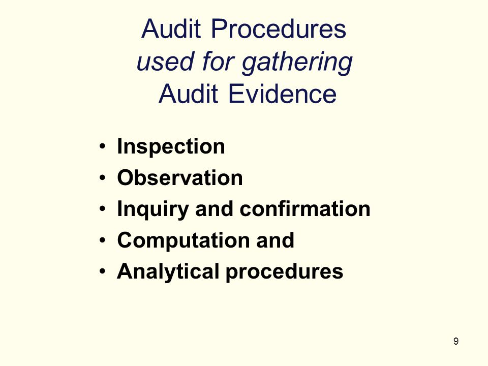 Audit Procedures used for gathering Audit Evidence