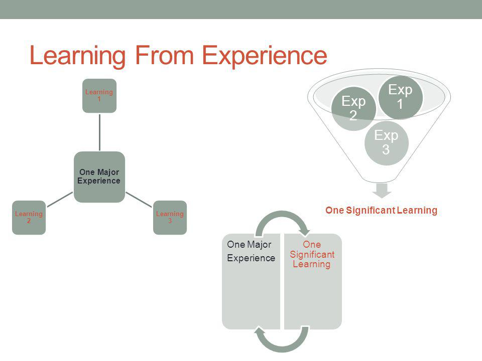 Learning From Experience