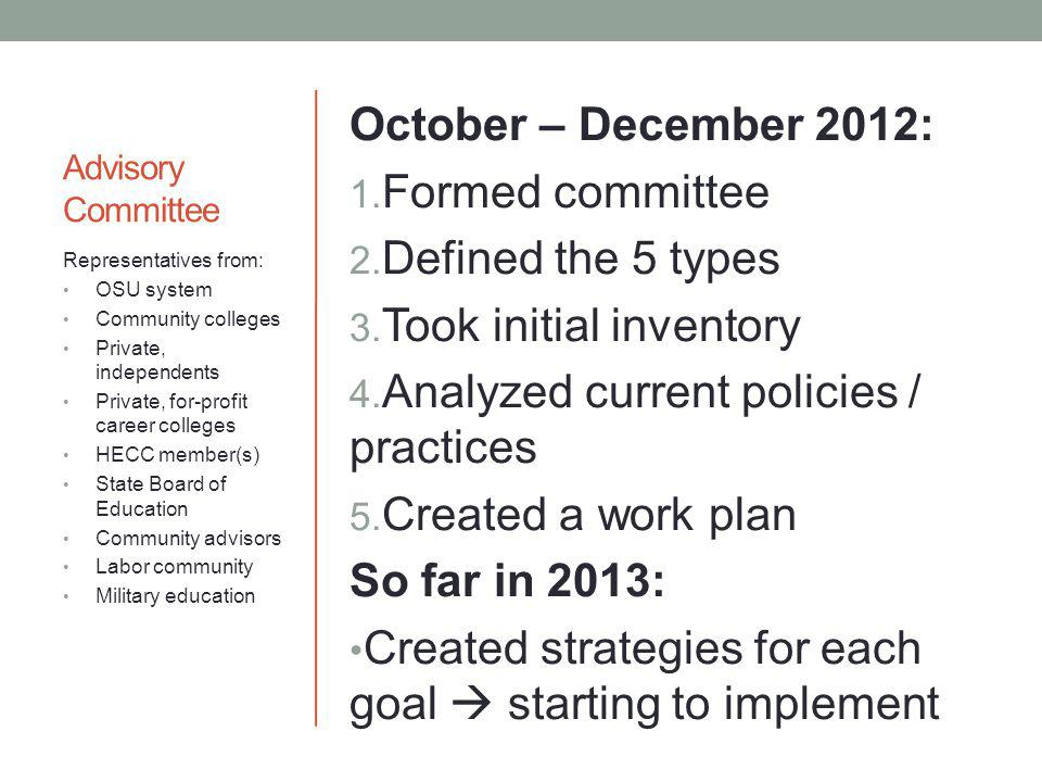 Took initial inventory Analyzed current policies / practices