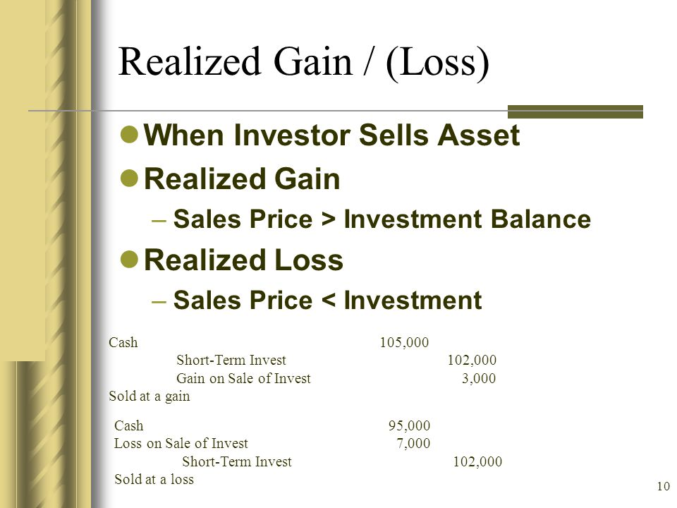 Realized Gain / (Loss) When Investor Sells Asset Realized Gain