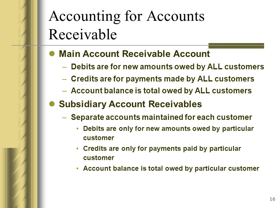 Accounting for Accounts Receivable