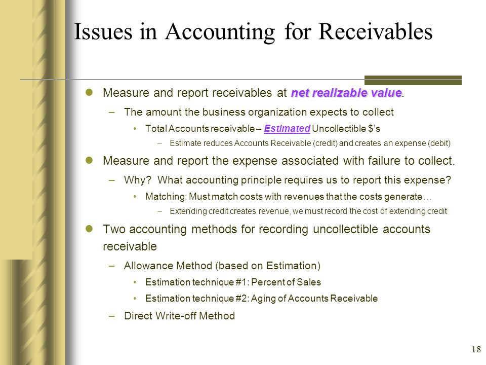 Issues in Accounting for Receivables