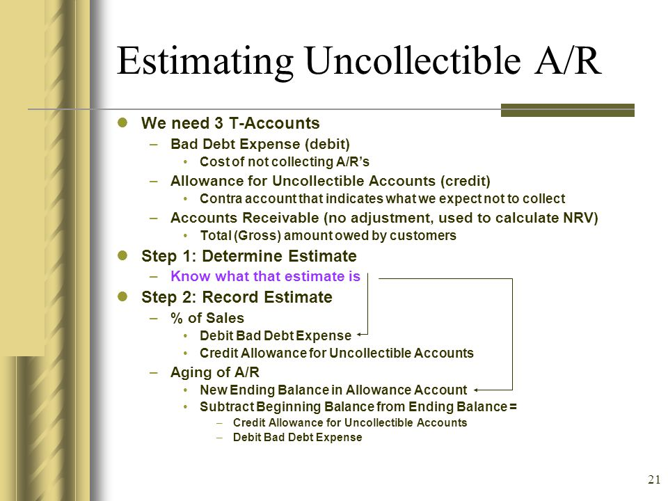 Estimating Uncollectible A/R