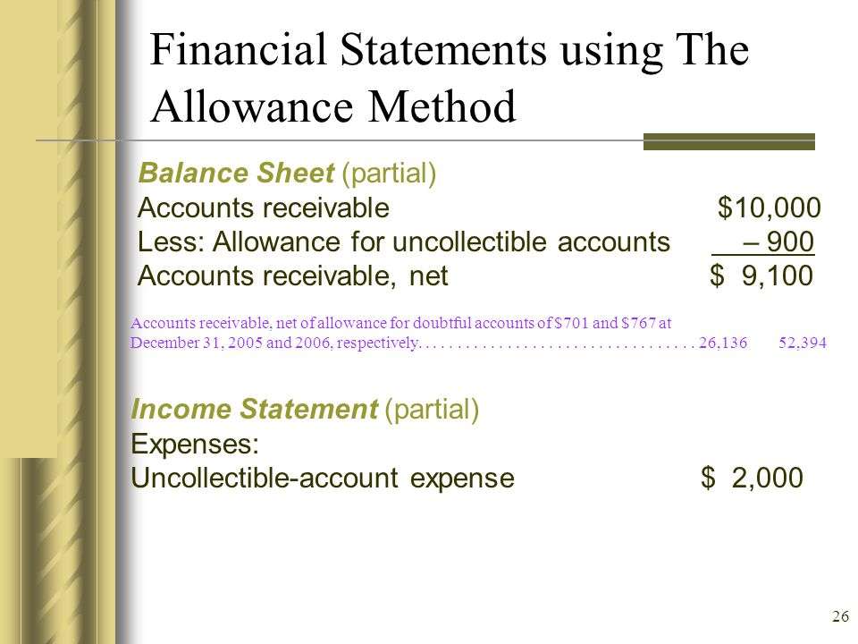 Financial Statements using The Allowance Method