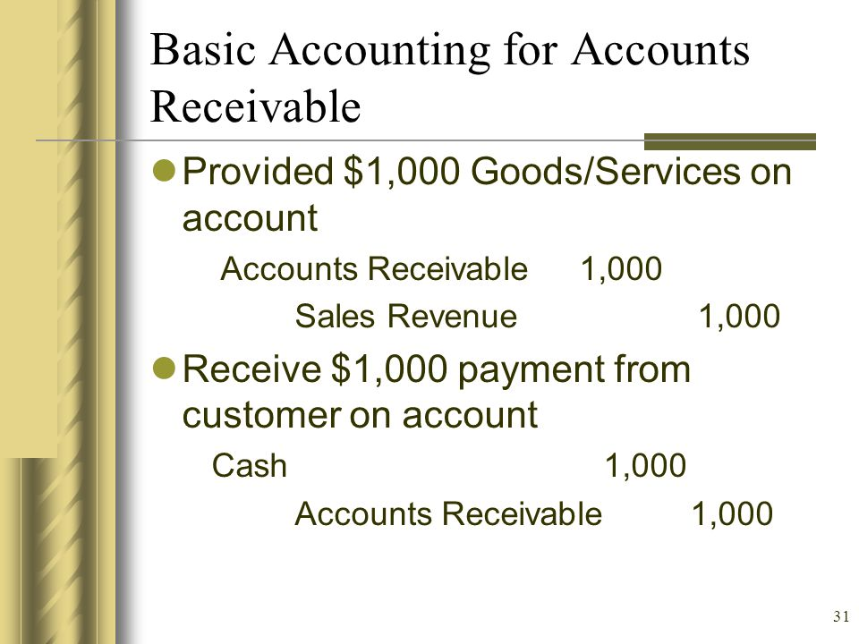 Basic Accounting for Accounts Receivable