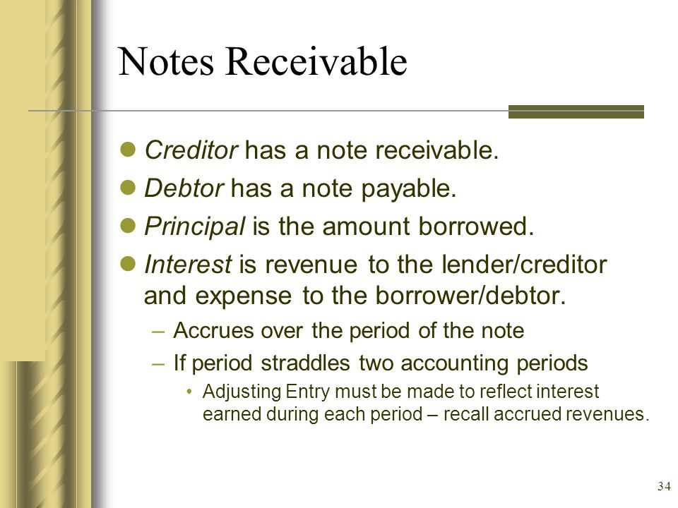 Notes Receivable Creditor has a note receivable.