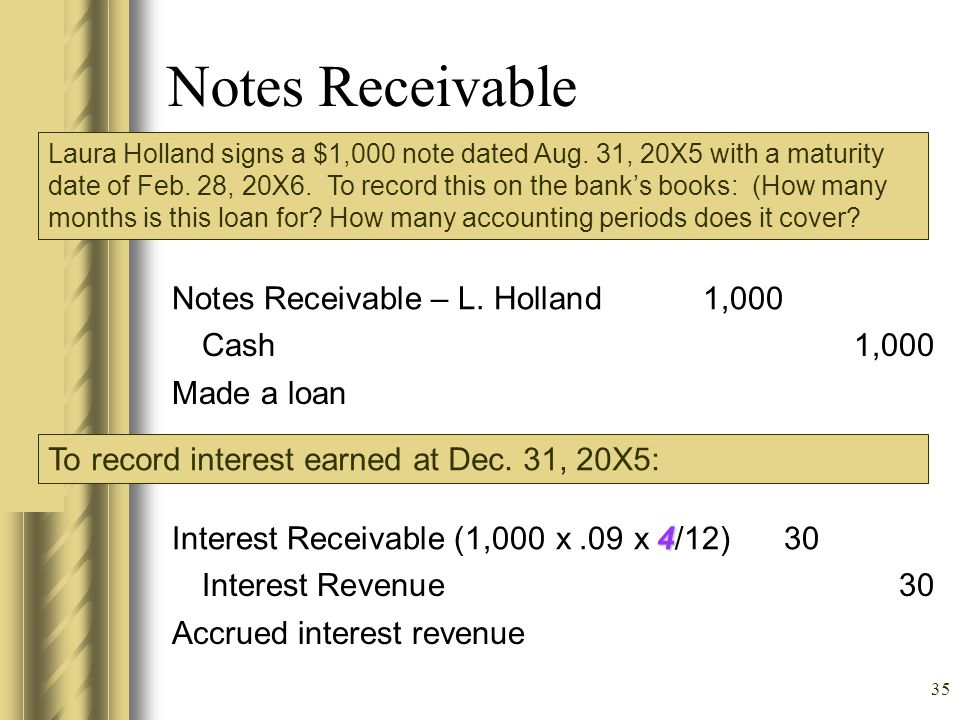 Notes Receivable Notes Receivable – L. Holland 1,000 Cash 1,000