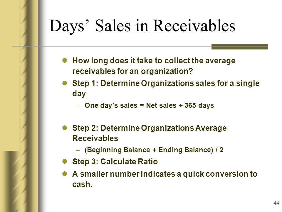 Days' Sales in Receivables