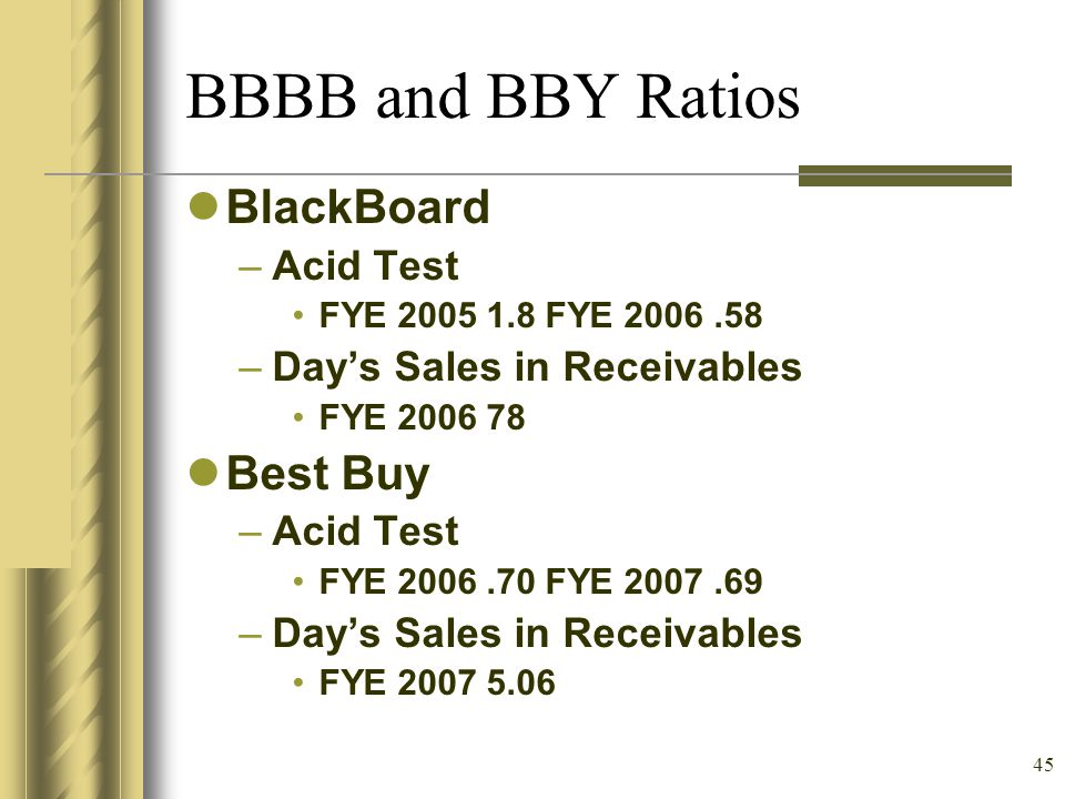 BBBB and BBY Ratios BlackBoard Best Buy Acid Test