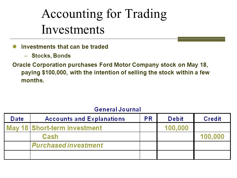 Accounting for Trading Investments