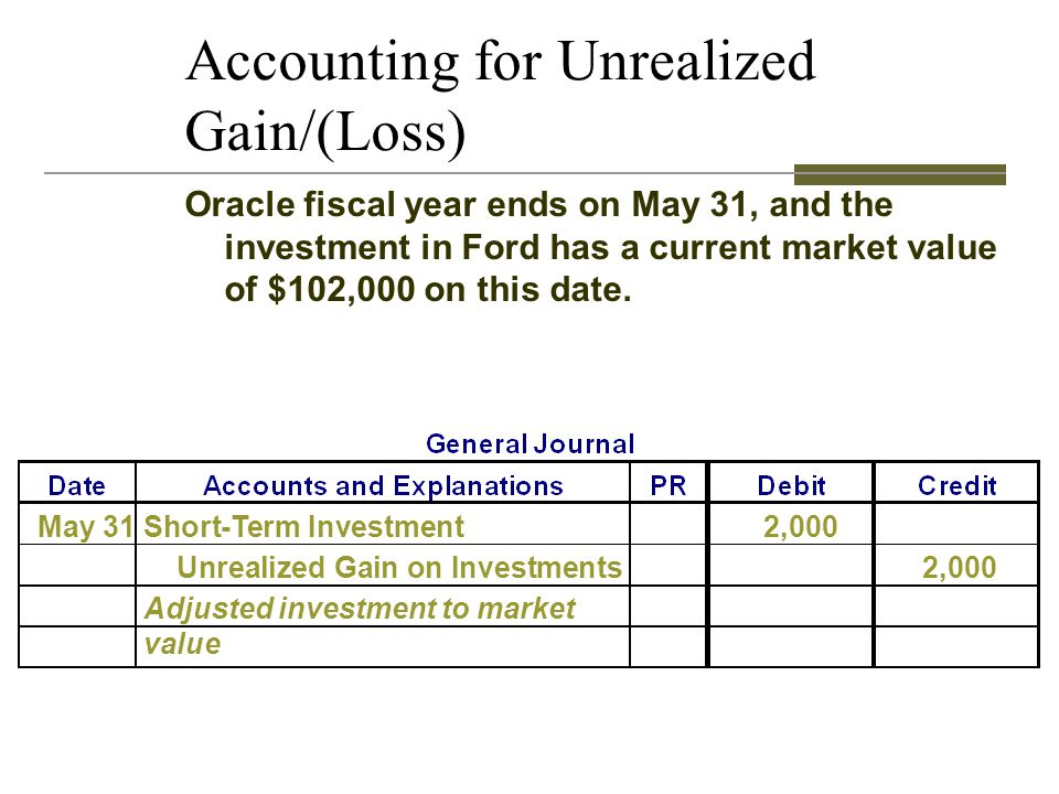 Accounting for Unrealized Gain/(Loss)