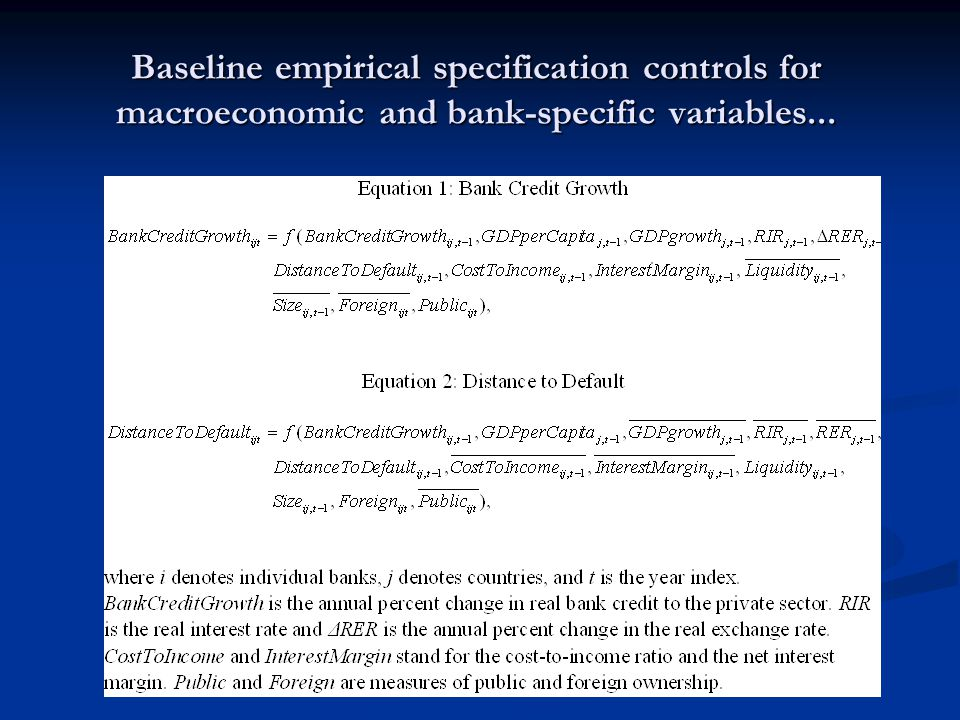 Baseline empirical specification controls for macroeconomic and bank-specific variables...