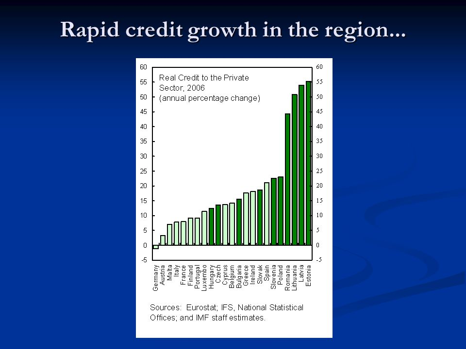 Rapid credit growth in the region...
