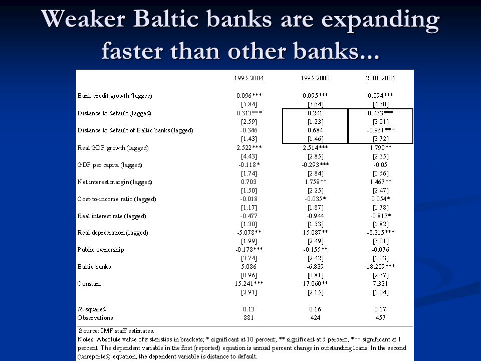 Weaker Baltic banks are expanding faster than other banks...