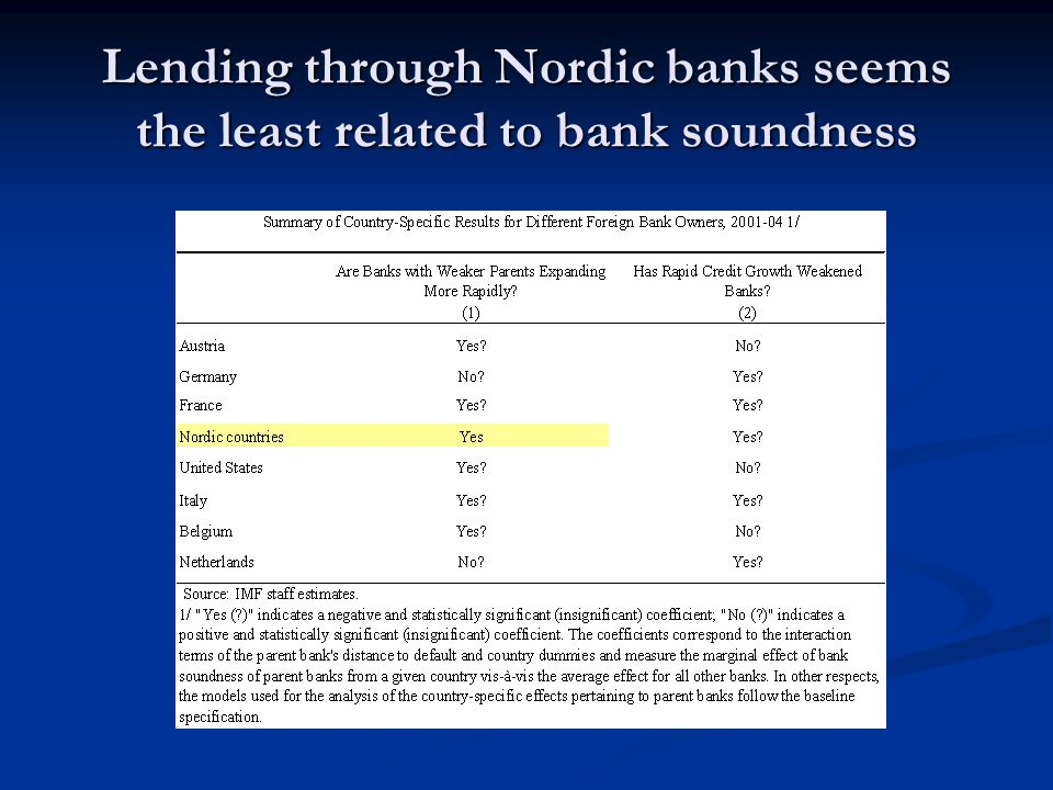 Lending through Nordic banks seems the least related to bank soundness