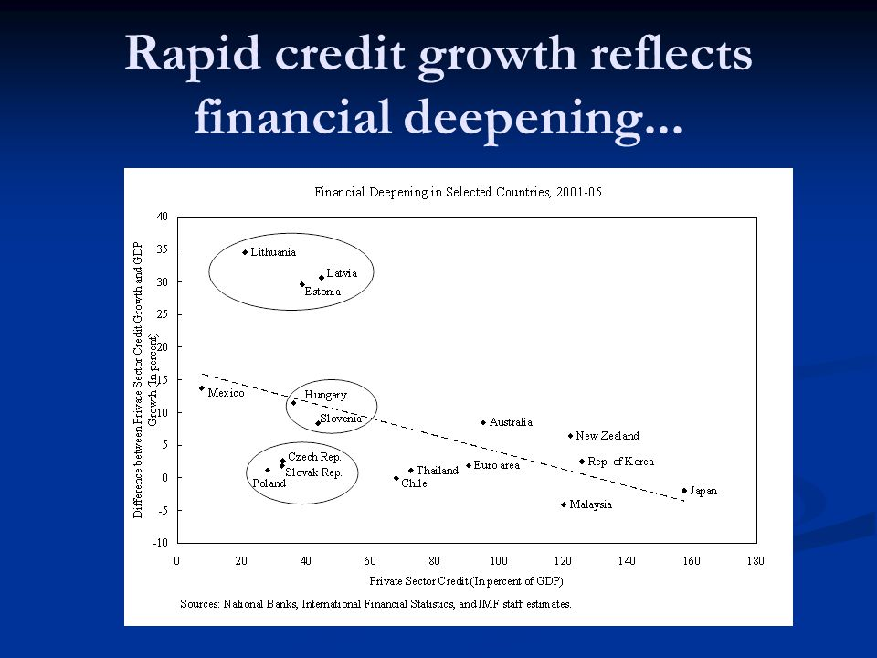 Rapid credit growth reflects financial deepening...