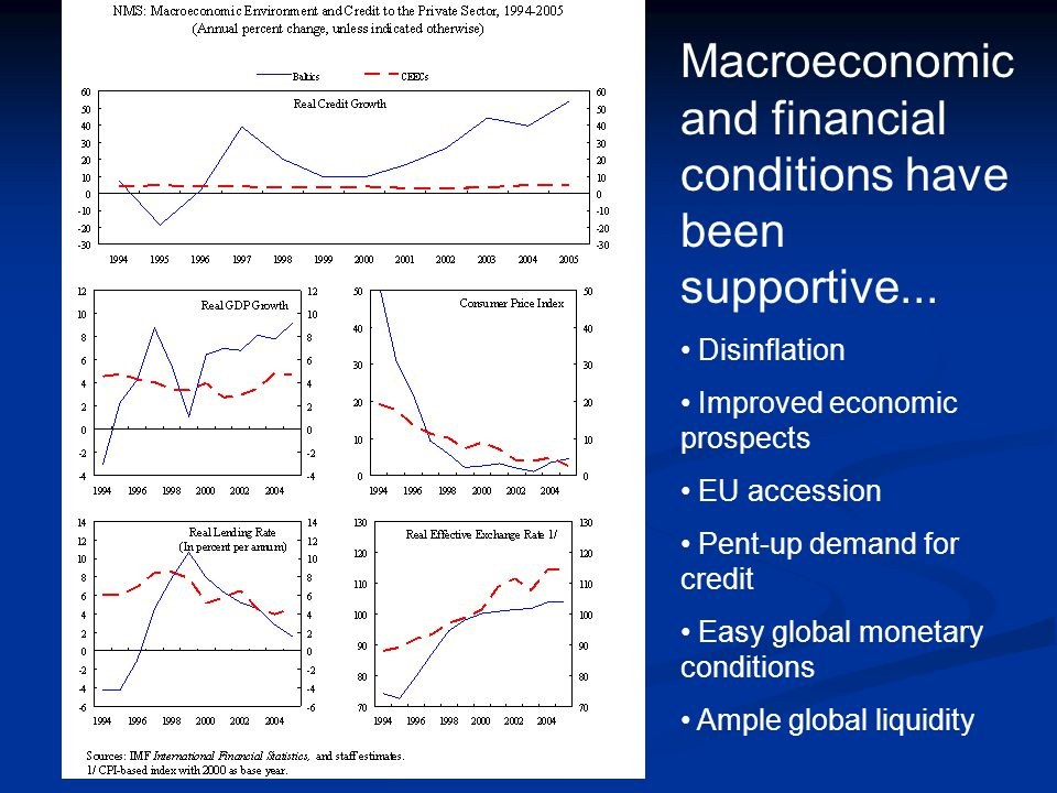 Macroeconomic and financial conditions have been supportive...