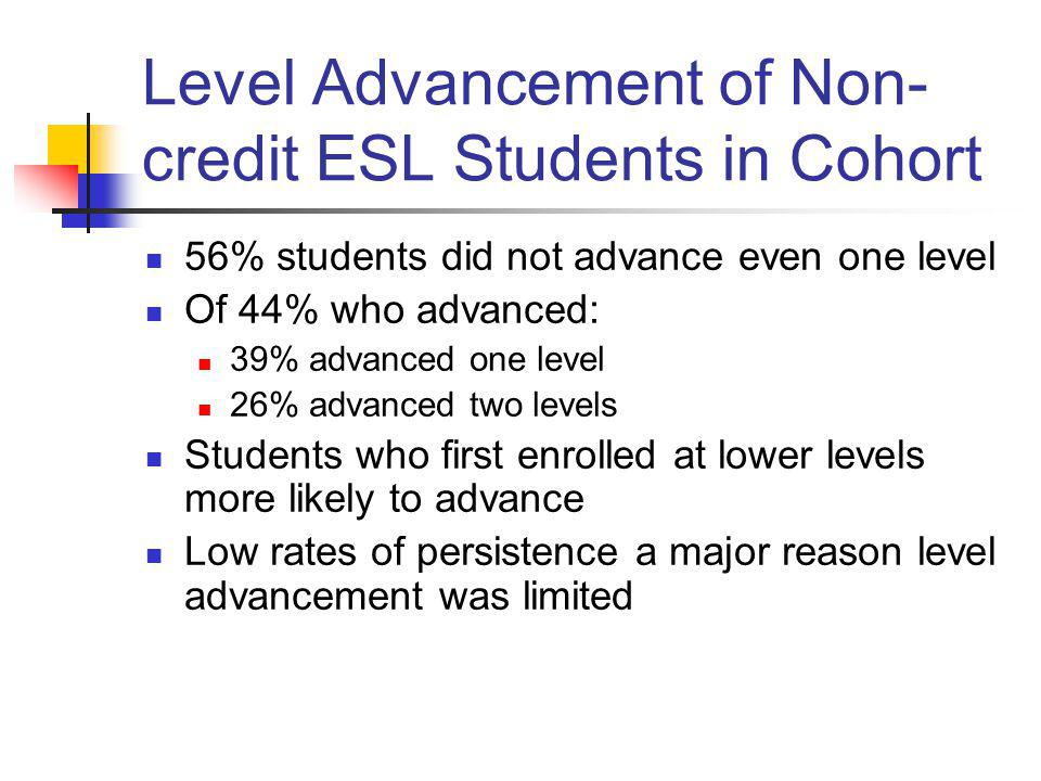 Level Advancement of Non-credit ESL Students in Cohort