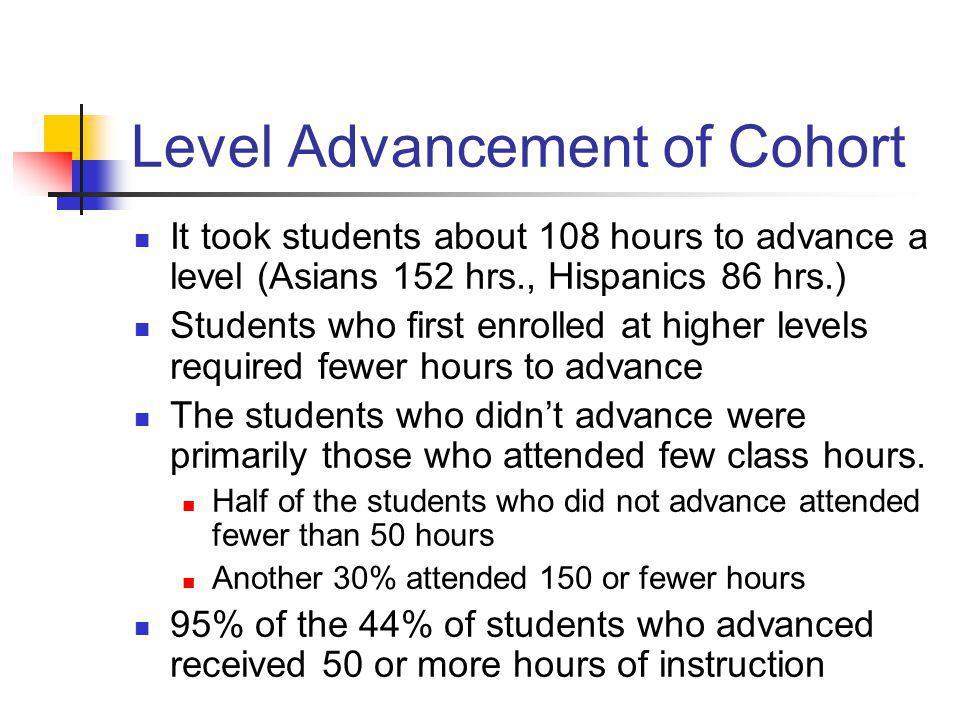Level Advancement of Cohort
