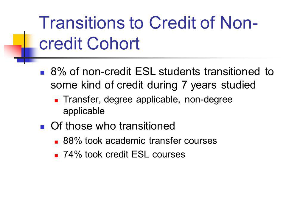 Transitions to Credit of Non-credit Cohort