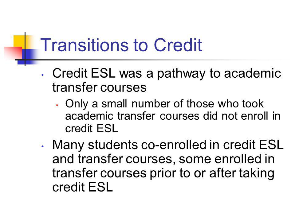 Transitions to Credit Credit ESL was a pathway to academic transfer courses.