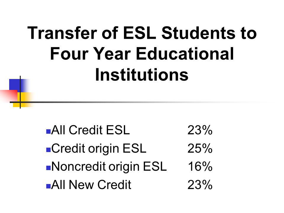 Transfer of ESL Students to Four Year Educational Institutions