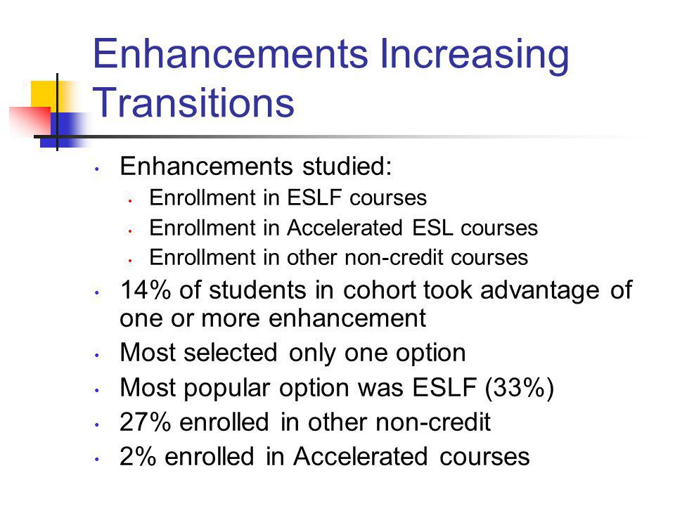 Enhancements Increasing Transitions