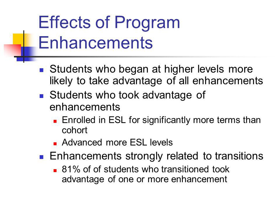 Effects of Program Enhancements