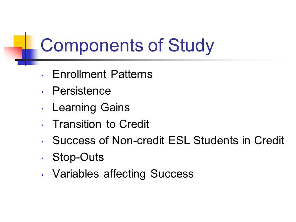 Components of Study Enrollment Patterns Persistence Learning Gains