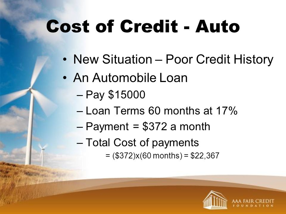 Cost of Credit - Auto New Situation – Poor Credit History
