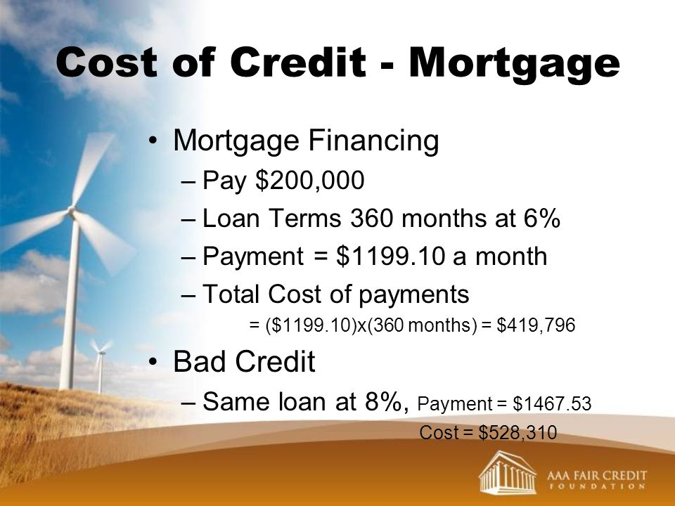 Cost of Credit - Mortgage