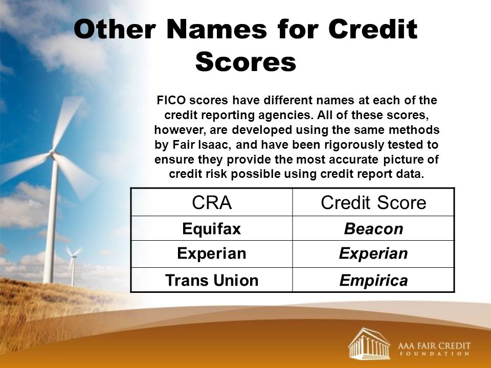 Other Names for Credit Scores