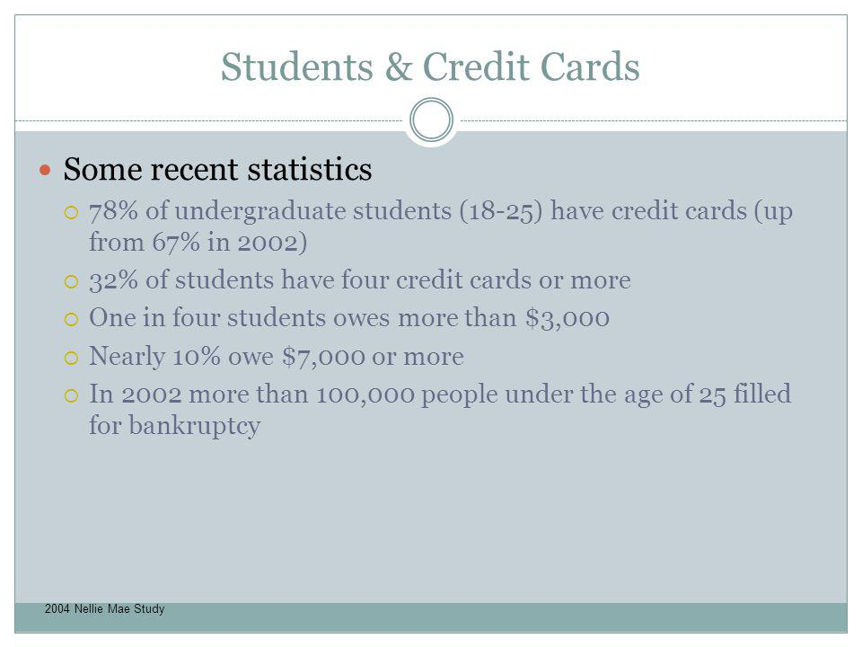 Students & Credit Cards