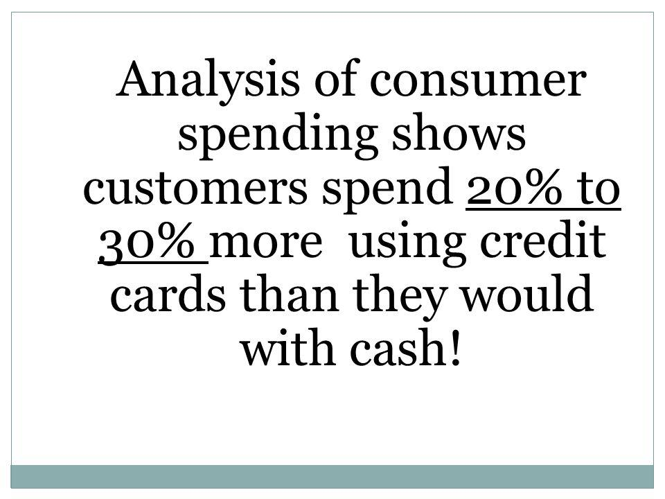 Analysis of consumer spending shows customers spend 20% to 30% more using credit cards than they would with cash!