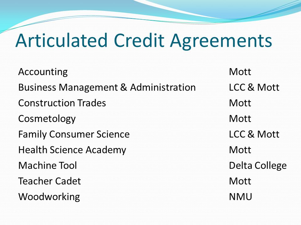 Articulated Credit Agreements